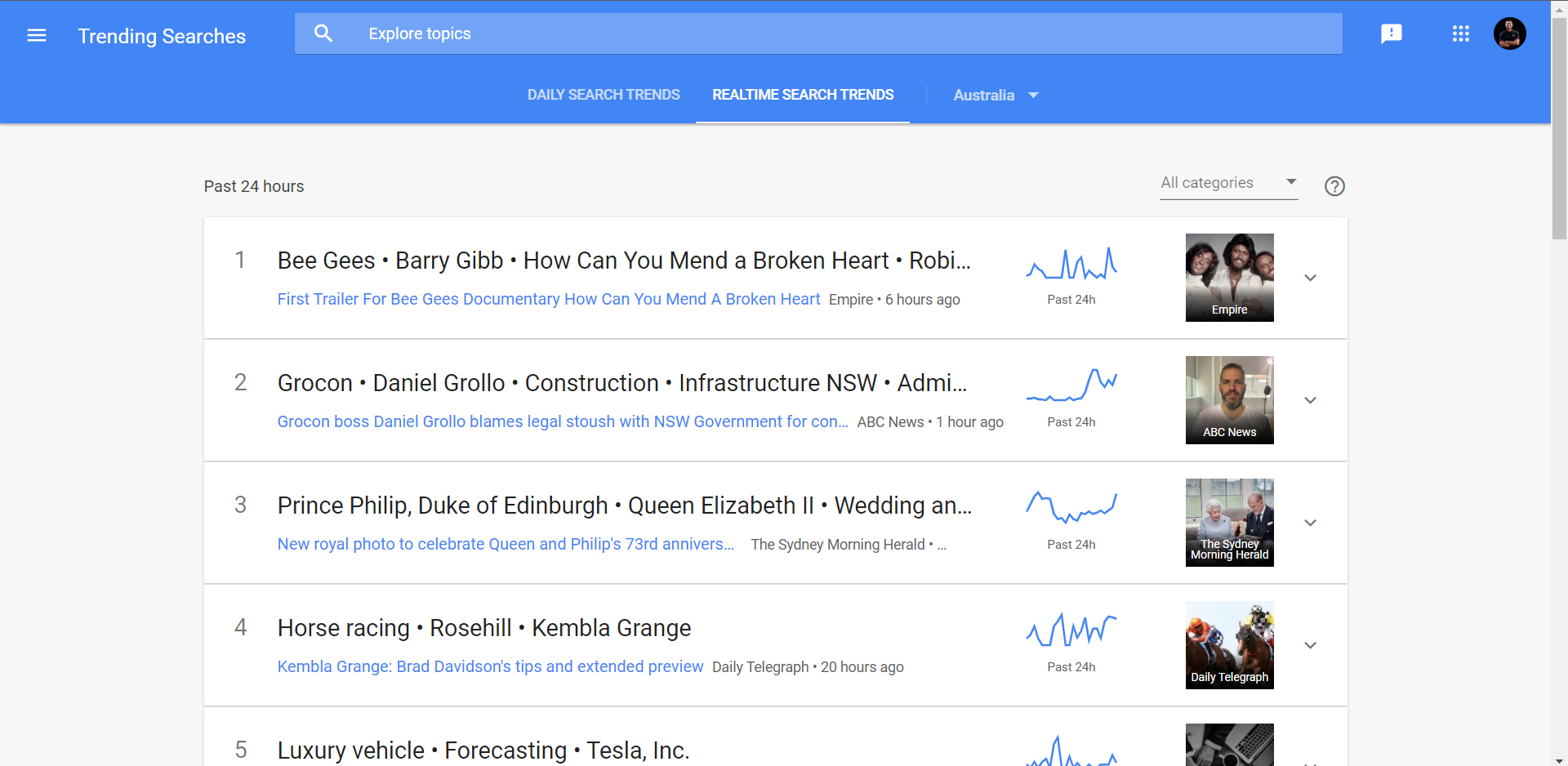 Screenshot - Realtime Search Trends